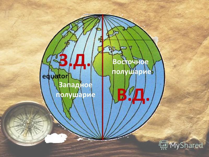 Восточное полушарие Западное полушарие В.Д. З.Д.