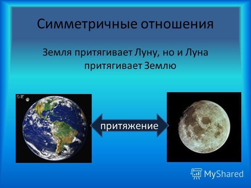 Симметричные отношения Земля притягивает Луну, но и Луна притягивает Землю притяжение