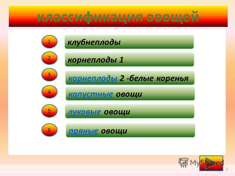 классификация овощей 2 клубнеплоды 1 корнеплоды 1 2 корнеплоды 2 -белые коренья 3 капустные овощи 4 5 6 луковые овощи пряные овощи