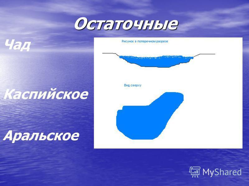 Остаточные Чад Каспийское Аральское