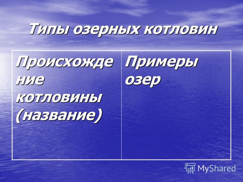 Типы озерных котловин Происхождение котловины (название) Примеры озер