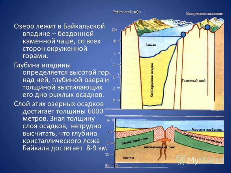 Озеро лежит в Байкальской впадине – бездонной каменной чаше, со всех сторон окруженной горами. Глубина впадины определяется высотой гор над ней, глубиной озера и толщиной выстилающих его дно рыхлых осадков. Слой этих озерных осадков достигает толщины