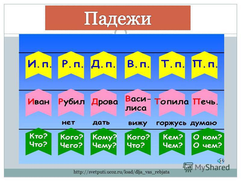 http://svetputi.ucoz.ru/load/dlja_vas_rebjata