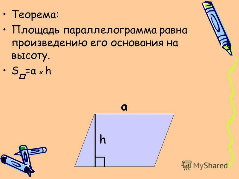 a Теорема: Площадь параллелограмма равна произведению его основания на высоту. S =a x h h
