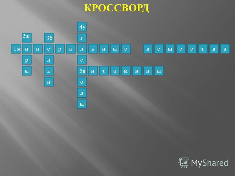 тире 1 наль ы втсщеваеын к г л ои р ы д е миатины 2 ж 2 ж 3 б 3 б 4 у 4 у 5 в 5 в КРОССВОРД м