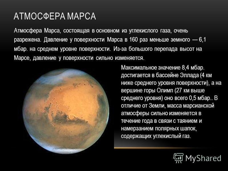 АТМОСФЕРА МАРСА Атмосфера Марса, состоящая в основном из углекислого газа, очень разрежена. Давление у поверхности Марса в 160 раз меньше земного 6,1 мбар. на среднем уровне поверхности. Из-за большого перепада высот на Марсе, давление у поверхности