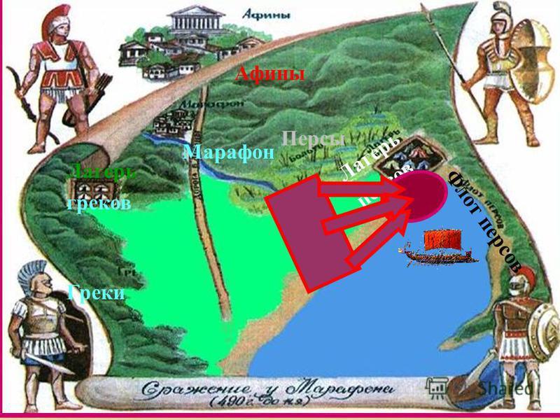 Греки Персы Марафон Лагерь греков Лагерь персов Афины Флот персов