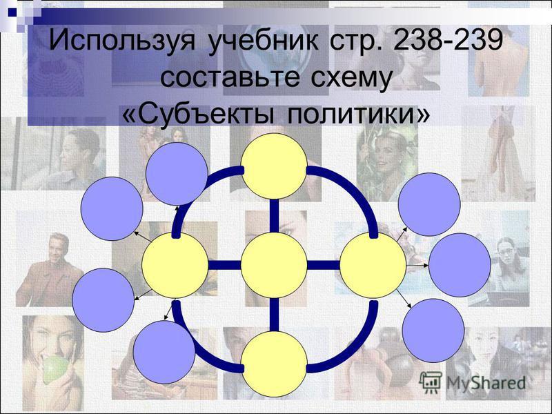 Субъекты и объекты политики Субъект Цель Средства достижения цели Результат Объект