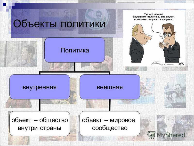Субъект Цель Средства достижения цели Результат Объект