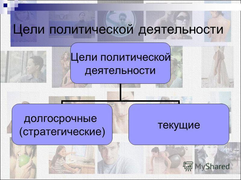 Цели политической деятельности Субъект Цель Средства достижения цели Результат Объект