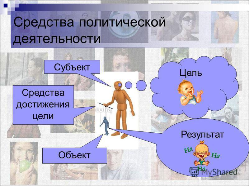 Цели политической деятельности реальные нереальные Цели политической деятельности