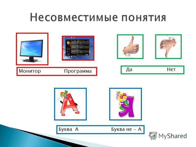 Монитор Программа Да Нет Буква А Буква не - А