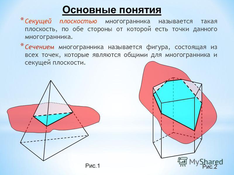 * Секущей плоскостью многогранника называется такая плоскость, по обе стороны от которой есть точки данного многогранника. * Сечением многогранника называется фигура, состоящая из всех точек, которые являются общими для многогранника и секущей плоско