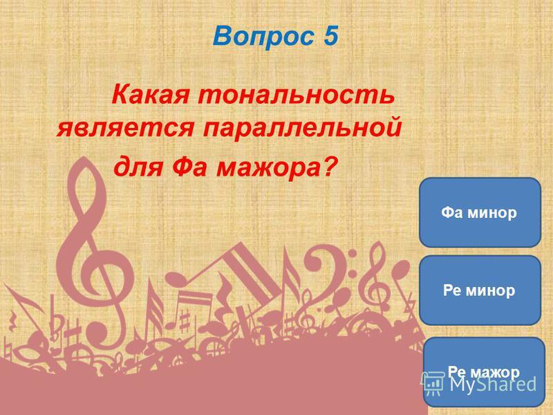 Вопрос 5 Какая тональность является параллельной для Фа мажора? Ре минор Ре мажор Фа минор