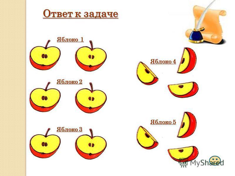 Ответ к задаче Яблоко 1 Яблоко 2 Яблоко 3 Яблоко 4 Яблоко 5