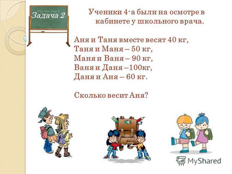 Задача 2 Ученики 4-а были на осмотре в кабинете у школьного врача. Аня и Таня вместе весят 40 кг, Таня и Маня – 50 кг, Маня и Ваня – 90 кг, Ваня и Даня –100 кг, Даня и Аня – 60 кг. Сколько весит Аня?
