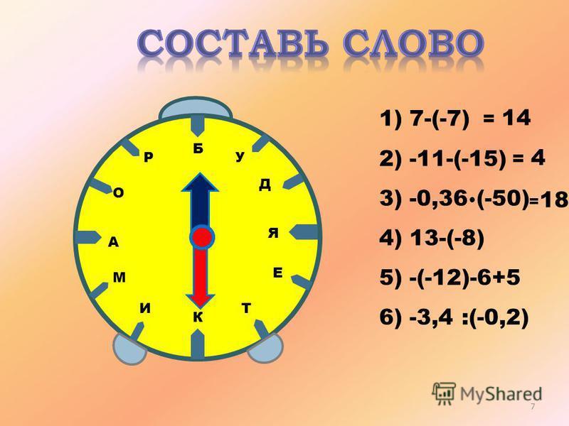 Д Е И О А К Р М Б У Я Т 1) 7-(-7) 2) -11-(-15) 3) -0,36 (-50) 4) 13-(-8) 5) -(-12)-6+5 6) -3,4 :(-0,2) = 18 = 14 = 4 7