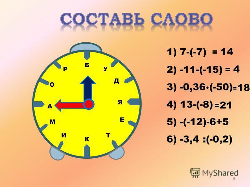 Д Е И О А К Р М Б У Я Т 1) 7-(-7) 2) -11-(-15) 3) -0,36 (-50) 4) 13-(-8) 5) -(-12)-6+5 6) -3,4 :(-0,2) = 21 = 14 = 4 = 18 8