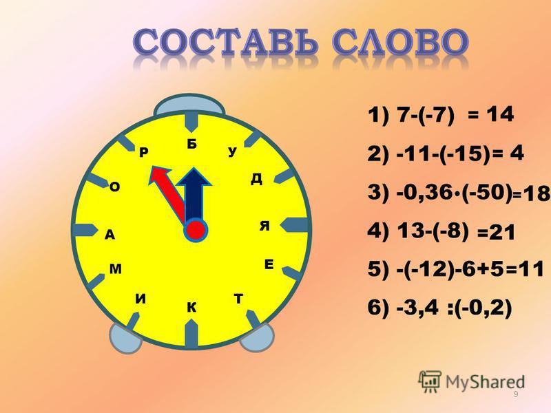Д Е И О А К Р М Б У Я Т 1) 7-(-7) 2) -11-(-15) 3) -0,36 (-50) 4) 13-(-8) 5) -(-12)-6+5 6) -3,4 :(-0,2) = 11 = 18 = 14 = 4 = 21 9