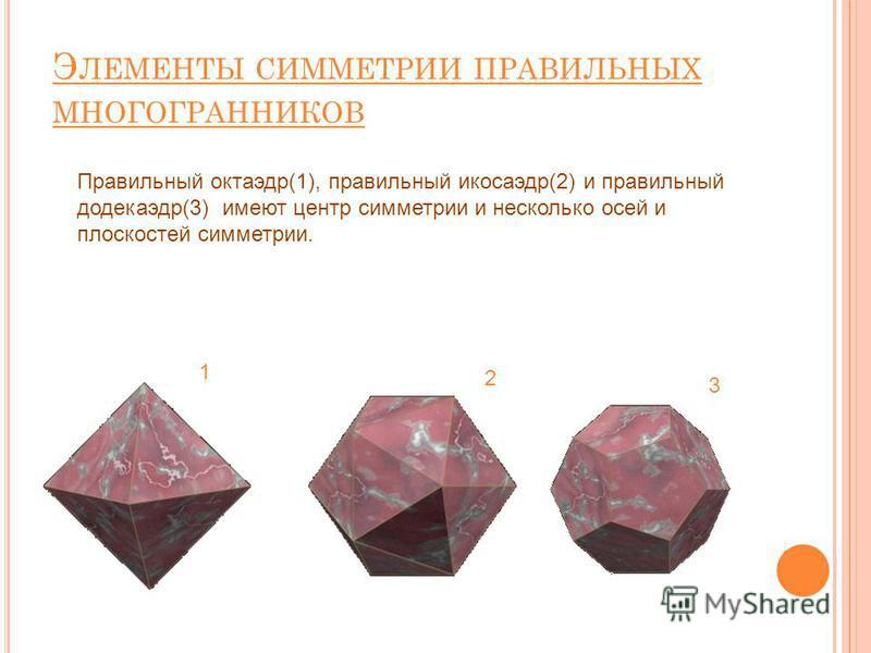 Э ЛЕМЕНТЫ СИММЕТРИИ ПРАВИЛЬНЫХ МНОГОГРАННИКОВ Правильный октаэдр(1), правильный икосаэдр(2) и правильный додекаэдр(3) имеют центр симметрии и несколько осей и плоскостей симметрии. 1 2 3