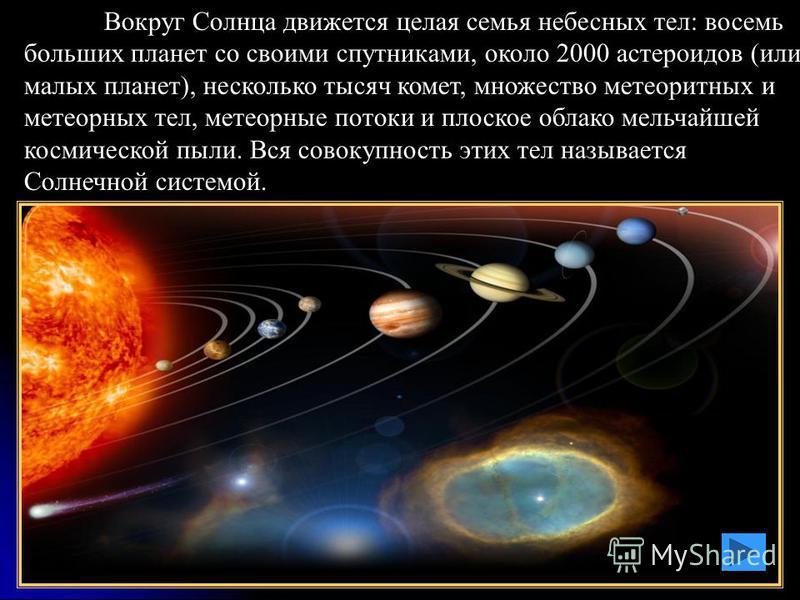 Вокруг Солнца движется целая семья небесных тел: восемь больших планет со своими спутниками, около 2000 астероидов (или малых планет), несколько тысяч комет, множество метеоритных и метеорных тел, метеорные потоки и плоское облако мельчайшей космичес