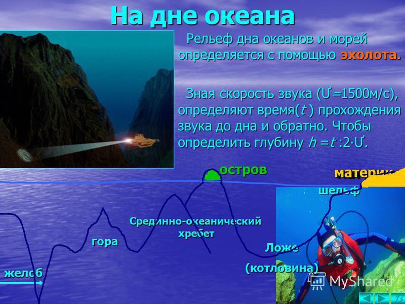 Как поплавать в Мировом океане? Основная часть гидросферы - Мировой океан, Основная часть гидросферы - Мировой океан, разделён на 4 части(Тихий, Атлантический, Индийский, Северный Ледовитый океан) 6-ю материками. 6-ю материками.6-ю материками. Все ок