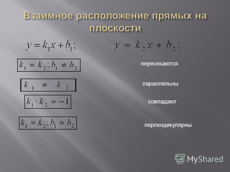 пересекаются параллельны совпадают перпендикулярны