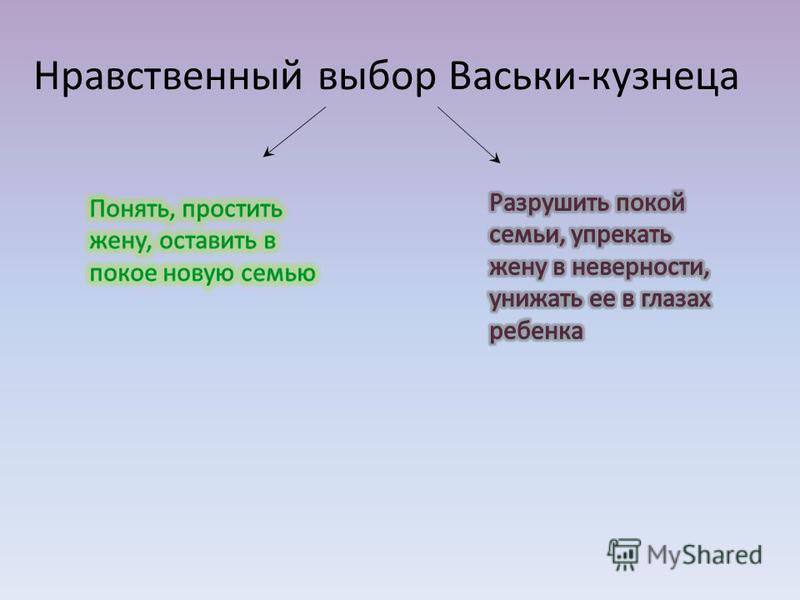 Нравственный выбор Васьки-кузнеца