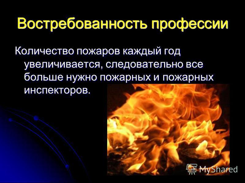 Типичные трудности Непонимание со стороны других людей, сложно убедить их в необходимости соблюдения правил пожарной безопасности.