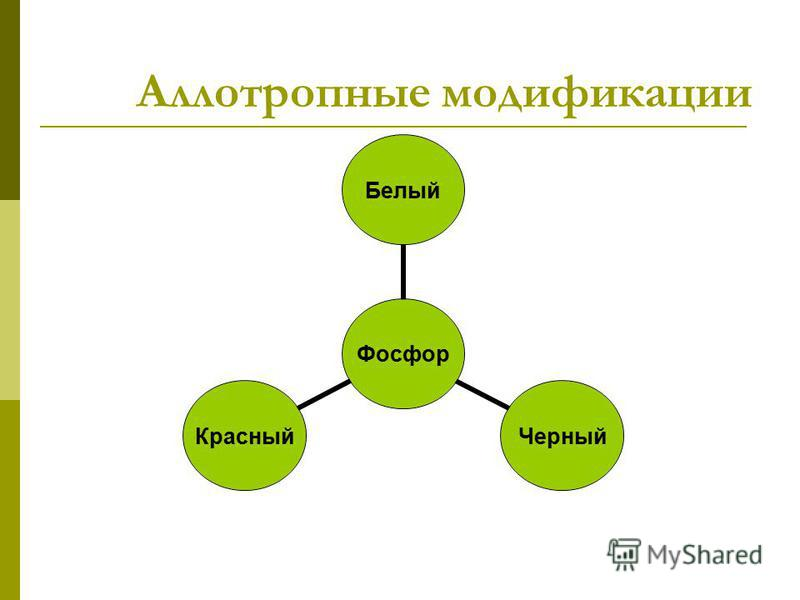 Аллотропные модификации Фосфор Белый ЧерныйКрасный