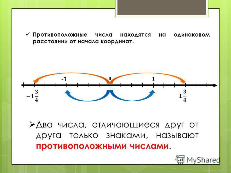 Два числа, отличающиеся друг от друга только знаками, называют противоположными числами. Противоположные числа находятся на одинаковом расстоянии от начала координат.