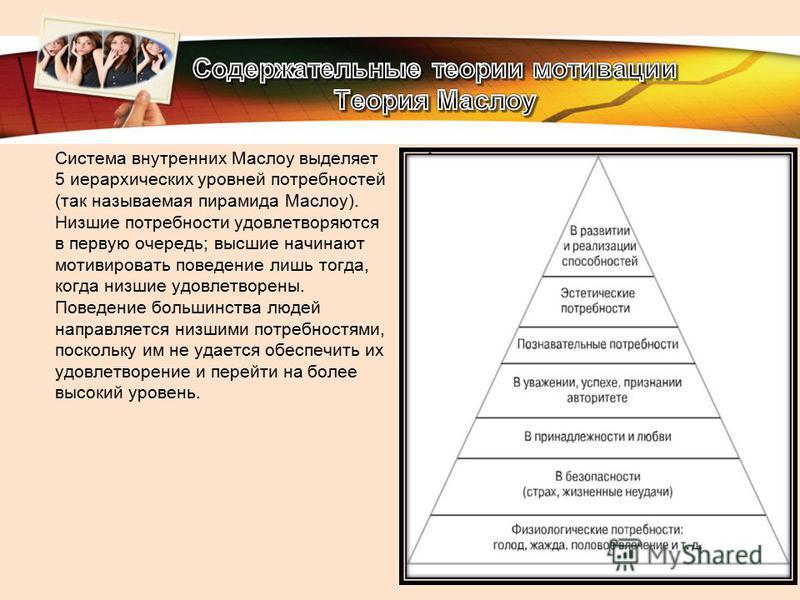 LOGO Система внутренних Маслоу выделяет 5 иерархических уровней потребностей (так называемая пирамида Маслоу). Низшие потребности удовлетворяются в первую очередь; высшие начинают мотивировать поведение лишь тогда, когда низшие удовлетворены. Поведен