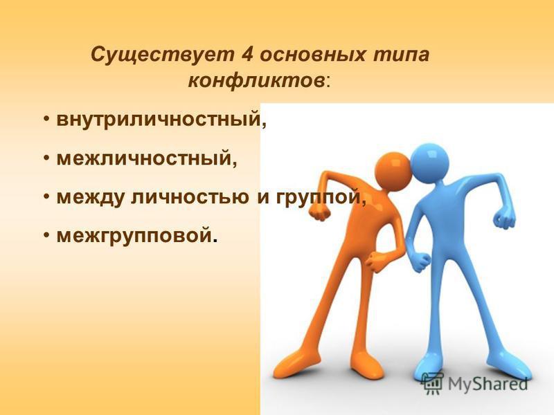 Существует 4 основных типа конфликтов: внутриличностный, межличностный, между личностью и группой, межгрупповой.