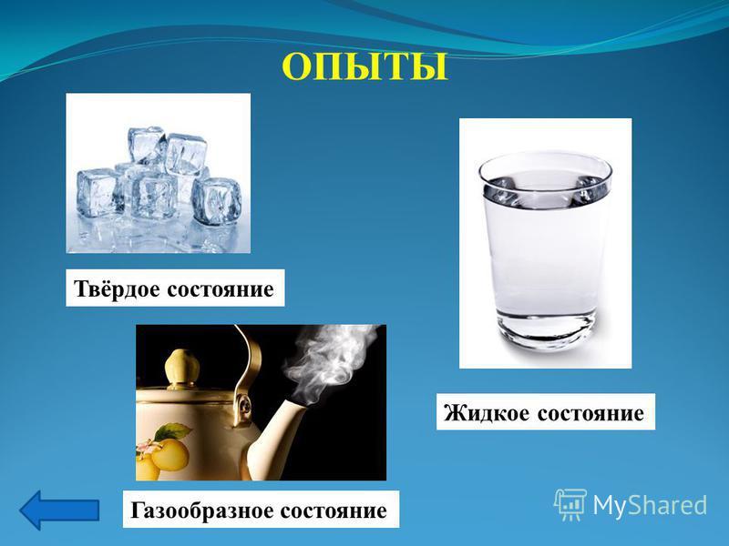 ОПЫТЫ Твёрдое состояние Газообразное состояние Жидкое состояние