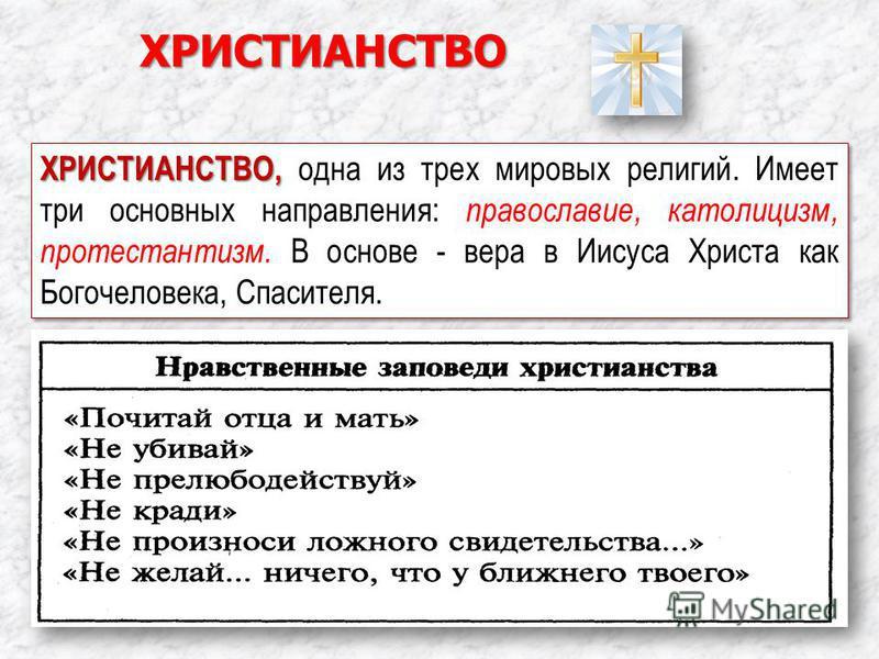 ХРИСТИАНСТВО ХРИСТИАНСТВО, ХРИСТИАНСТВО, одна из трех мировых религий. Имеет три основных направления: православие, католицизм, протестантизм. В основе - вера в Иисуса Христа как Богочеловека, Спасителя.