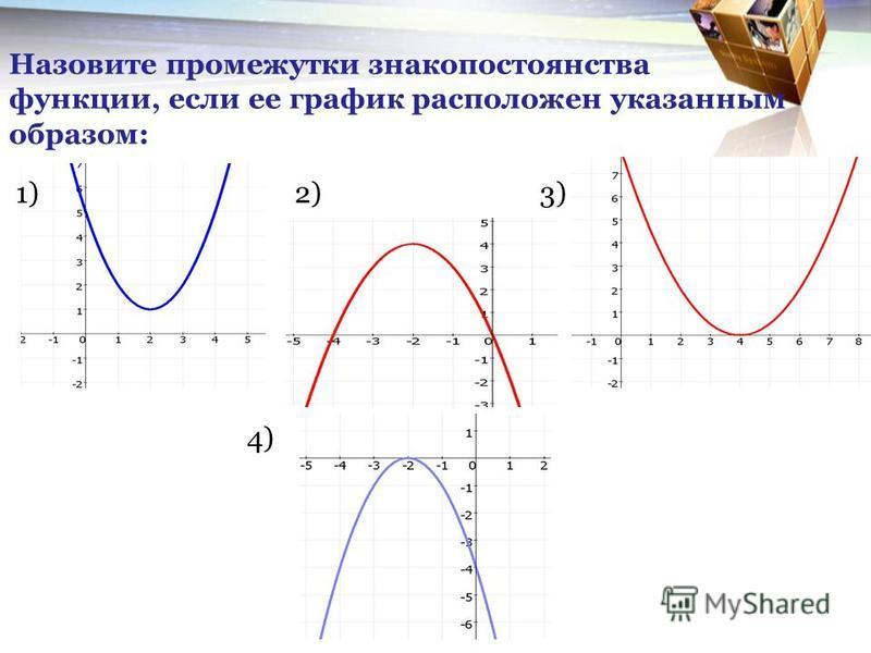 Назовите промежутки знакопостоянства функции, если ее график расположен указанным образом: 1)2)3) 4)