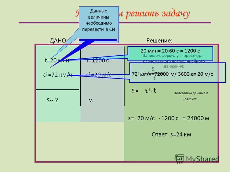 Попробуем решить задачу ДАНО: t=20 мин U =72 км/ч S-- ? СИ: t=1200 c U =20 м/с м Решение: Запишем формулу скорости для равномерного прямолинейного движения: U = U ·U · t Выразим путь: s= · 1200 c20 м/с= 24000 м Ответ: s=24 км Данные величины необходи