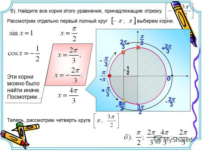 Эти корни можно было найти иначе. Посмотрим… 0 б). Найдите все корни этого уравнения, принадлежащие отрезку Рассмотрим отдельно первый полный круг, выберем корни. 2 3 - 32 3 + 32 - Теперь, рассмотрим четверть круга - 23 1 2 - 32 - 3 2 + 3 2 - 34