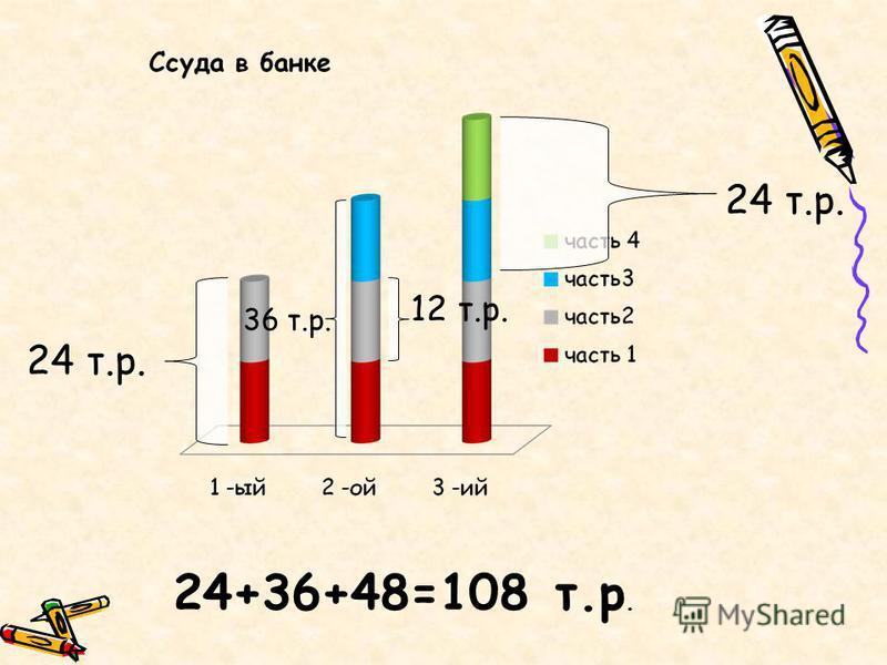 24+36+48=108 т.р. 24 т.р. 12 т.р. 36 т.р.