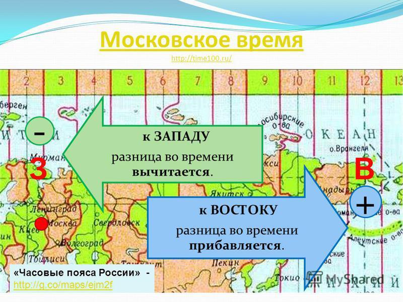 Московское время http://time100.ru/ ЗВ - + к ЗАПАДУ разница во времени вычитается. к ВОСТОКУ разница во времени прибавляется. «Часовые пояса России» - http://g.co/maps/ejm2f http://g.co/maps/ejm2f