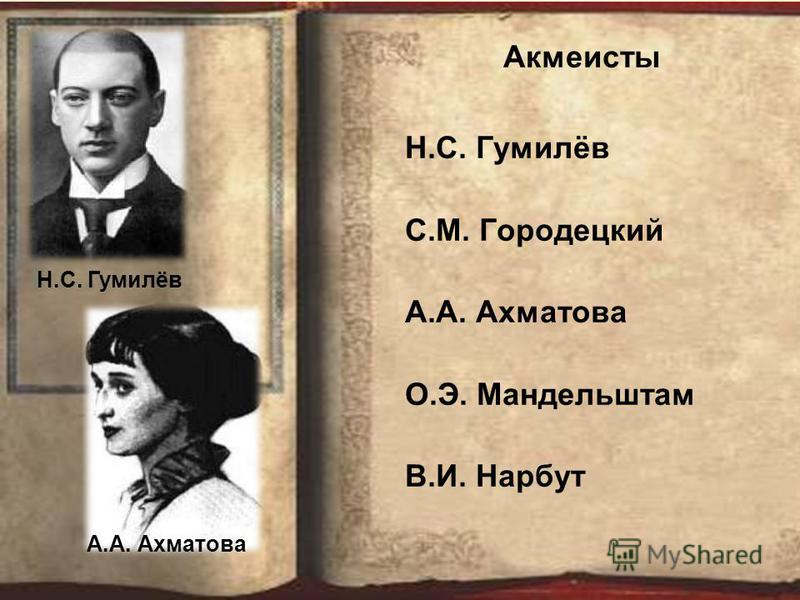 «Младшие» символисты А.А. Блок А. Белый В. Иванов А.А. Блок