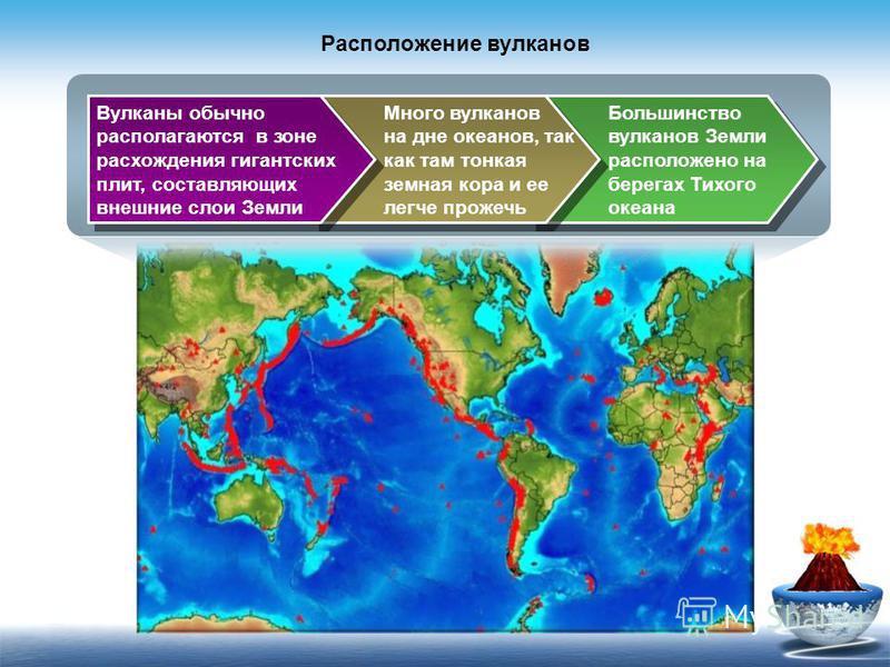 Большинство вулканов Земли расположено на берегах Тихого океана Много вулканов на дне океанов, так как там тонкая земная кора и ее легче прожечь Вулканы обычно располагаются в зоне расхождения гигантских плит, составляющих внешние слои Земли Располож