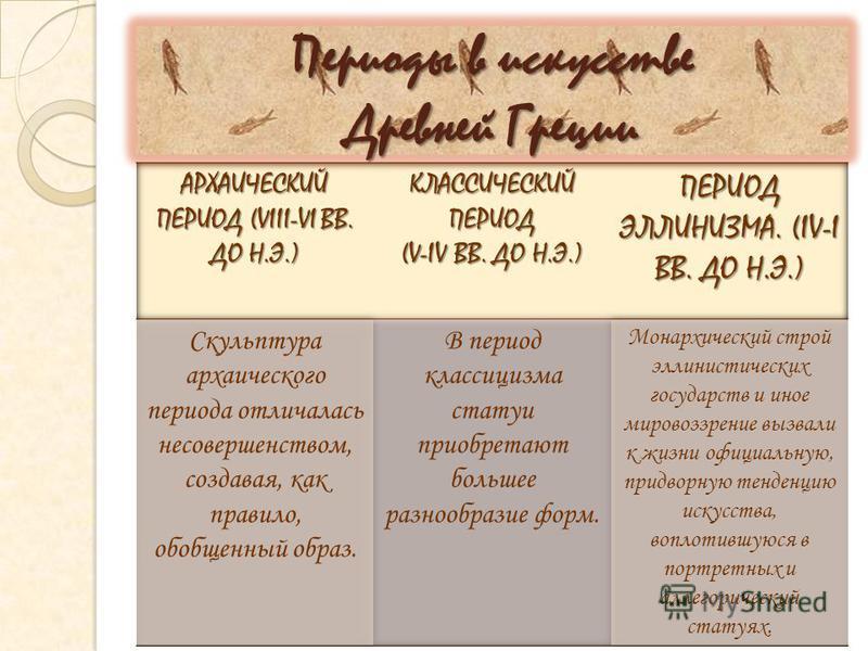 Периоды в искусстве Древней Греции