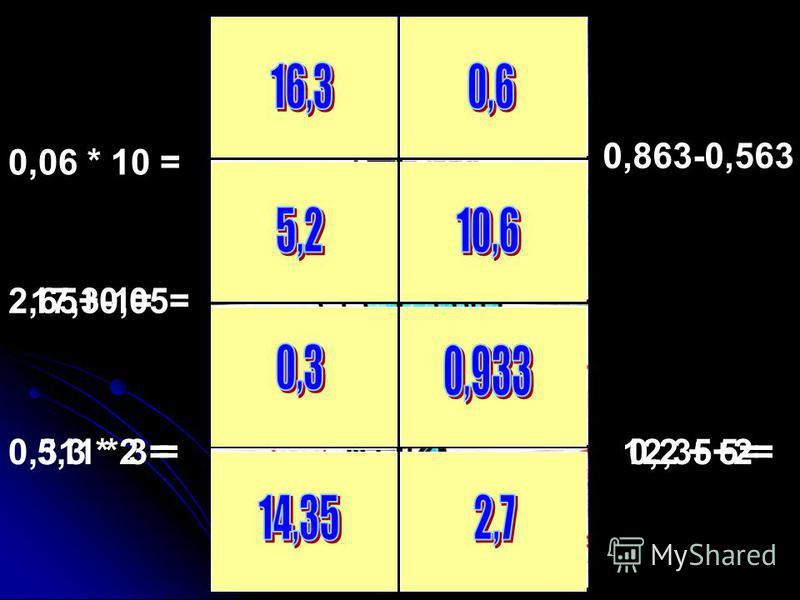17,3-1=2,65+0,05= 5,3 * 2 = 0,06 * 10 = 0,863-0,563 0,2 + 5=12,35+2=0,311 * 3 =