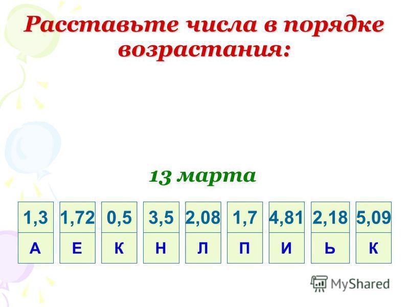 Расставьте числа в порядке возрастания: 1,3 А 1,72 Е 0,5 К 3,5 Н 2,08 Л 1,7 П 4,81 И 2,18 Ь 5,09 К 13 марта