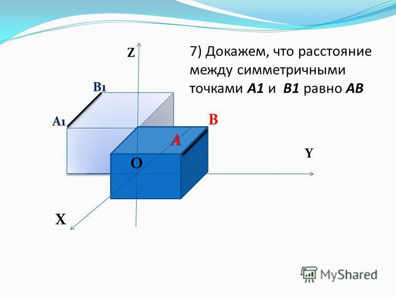 Z Y X O O A B A1 B1 тогда АВ=А 1 В 1, т.е. S оz - движение. 7) Докажем, что расстояние между симметричными точками А1 и В1 равно АВ