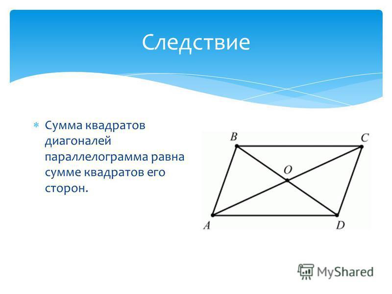 Следствие Сумма квадратов диагоналей параллелограмма равна сумме квадратов его сторон.