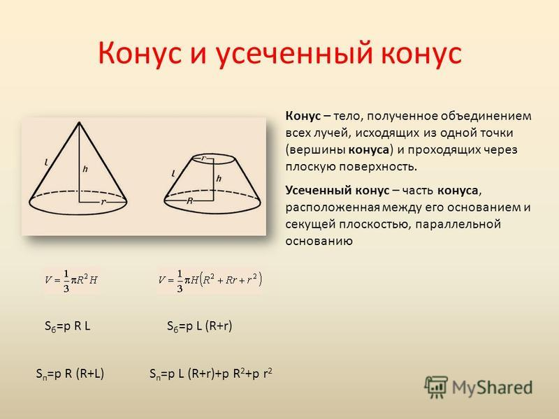 Конус и усеченный конус Конус – тело, полученное объединением всех лучей, исходящих из одной точки (вершины конуса) и проходящих через плоскую поверхность. Усеченный конус – часть конуса, расположенная между его основанием и секущей плоскостью, парал