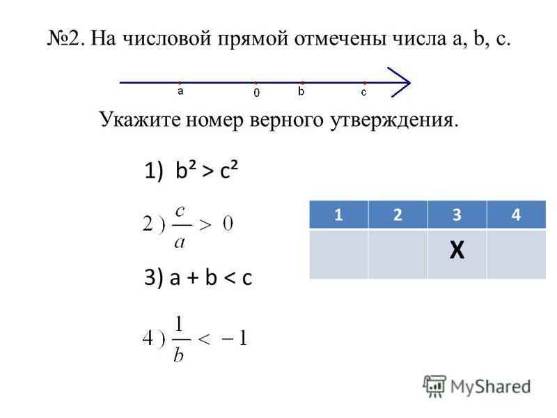 2. На числовой прямой отмечены числа а, b, c. Укажите номер верного утверждения. 1)b² > c² 3) a + b < c 1234 X
