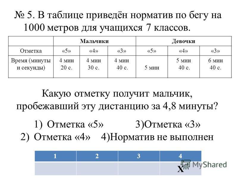 5. В таблице приведён норматив по бегу на 1000 метров для учащихся 7 классов. Мальчики Девочки Отметка«5»«4»«3»«5»«4»«3» Время (минуты и секунды) 4 мин 20 с. 4 мин 30 с. 4 мин 40 с.5 мин 40 с. 6 мин 40 с. Какую отметку получит мальчик, пробежавший эт